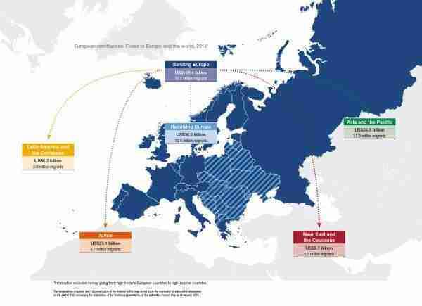 b51121fea56e7 L'avenir des pays en voie de développement passe-t-il par les migrants