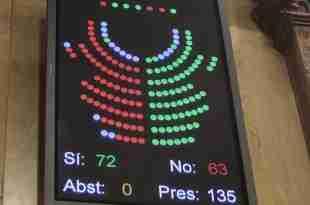 vote indépendance parlement catalan