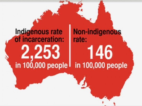 prison aborigènes